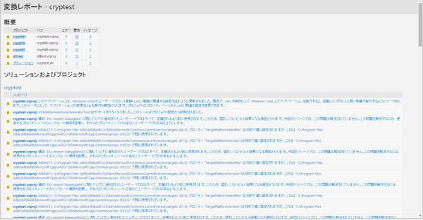 Crypto_sln_conv_report
